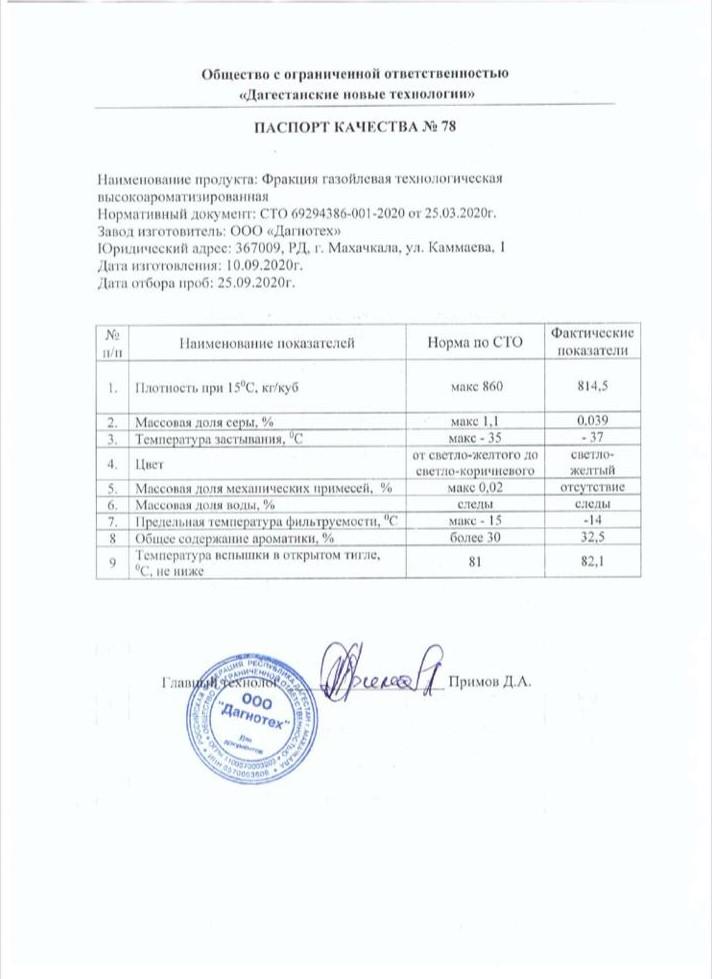 Паспорт ФГТВ (Дагнотех) от 10.09.20 от компании «ВЕГА»